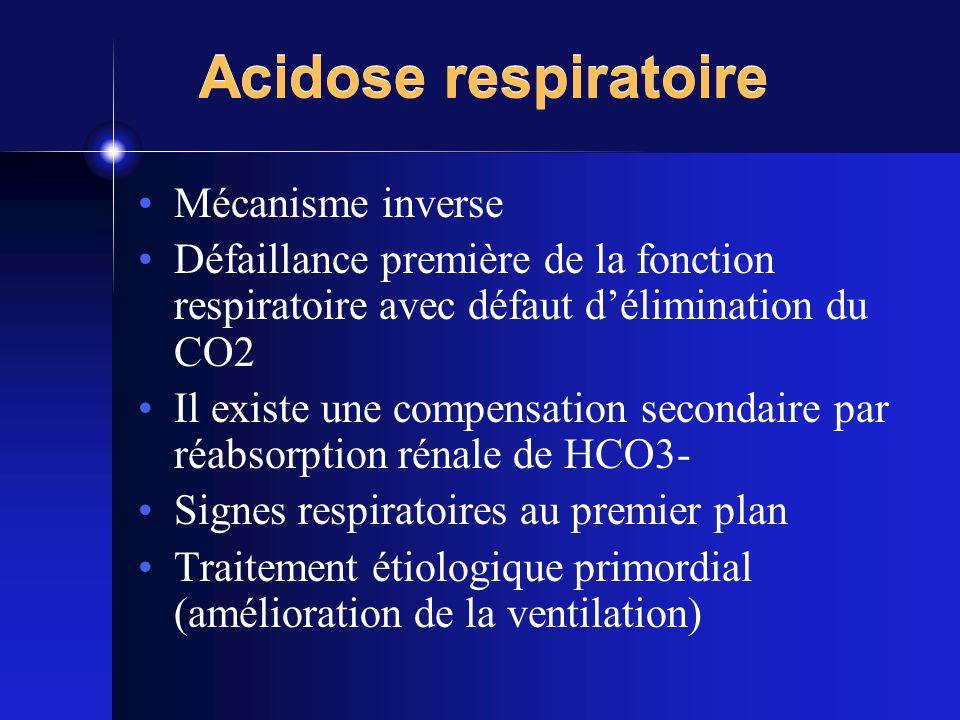 Acidose respiratoire Mécanisme inverse