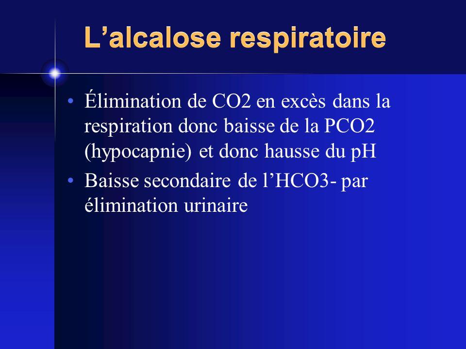 L'alcalose respiratoire