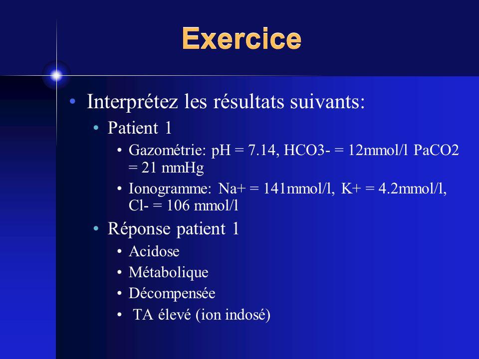 Exercice Interprétez les résultats suivants: Patient 1