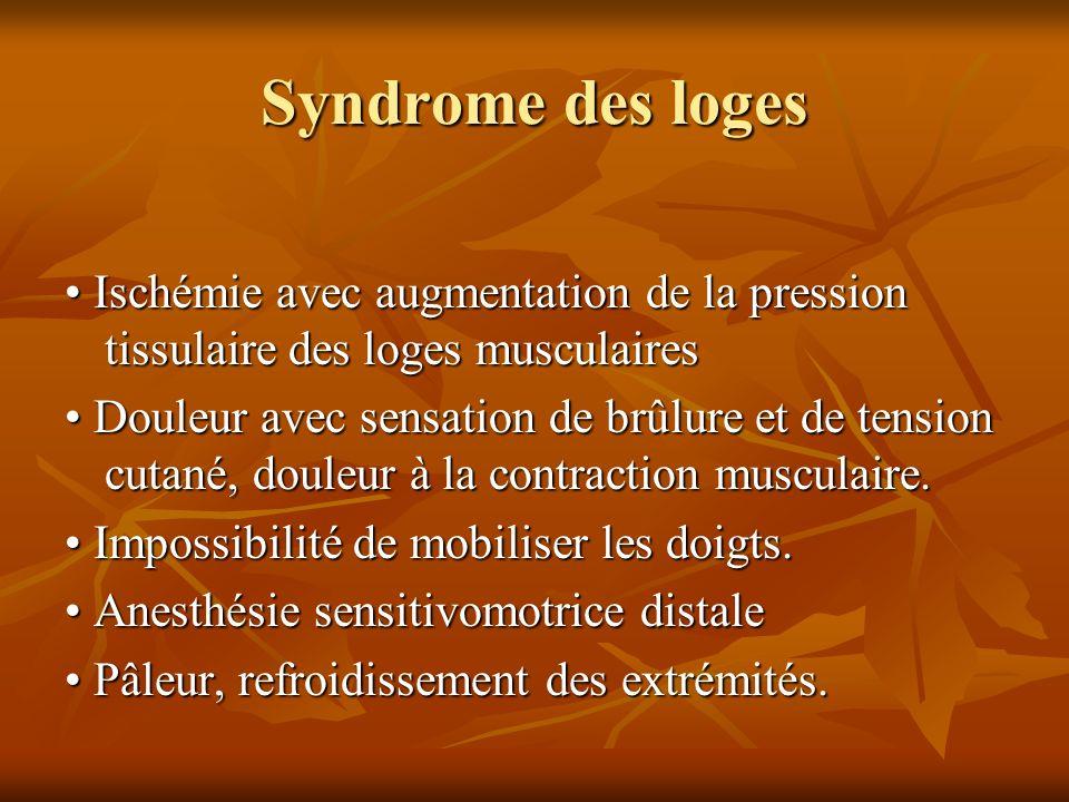 Syndrome des loges • Ischémie avec augmentation de la pression tissulaire des loges musculaires.