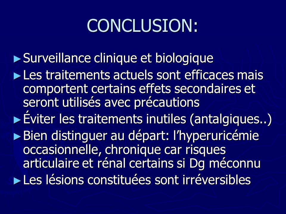 CONCLUSION: Surveillance clinique et biologique