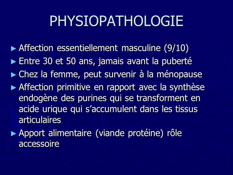 PHYSIOPATHOLOGIE Affection essentiellement masculine (9/10)