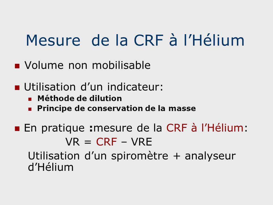 Mesure de la CRF à l'Hélium