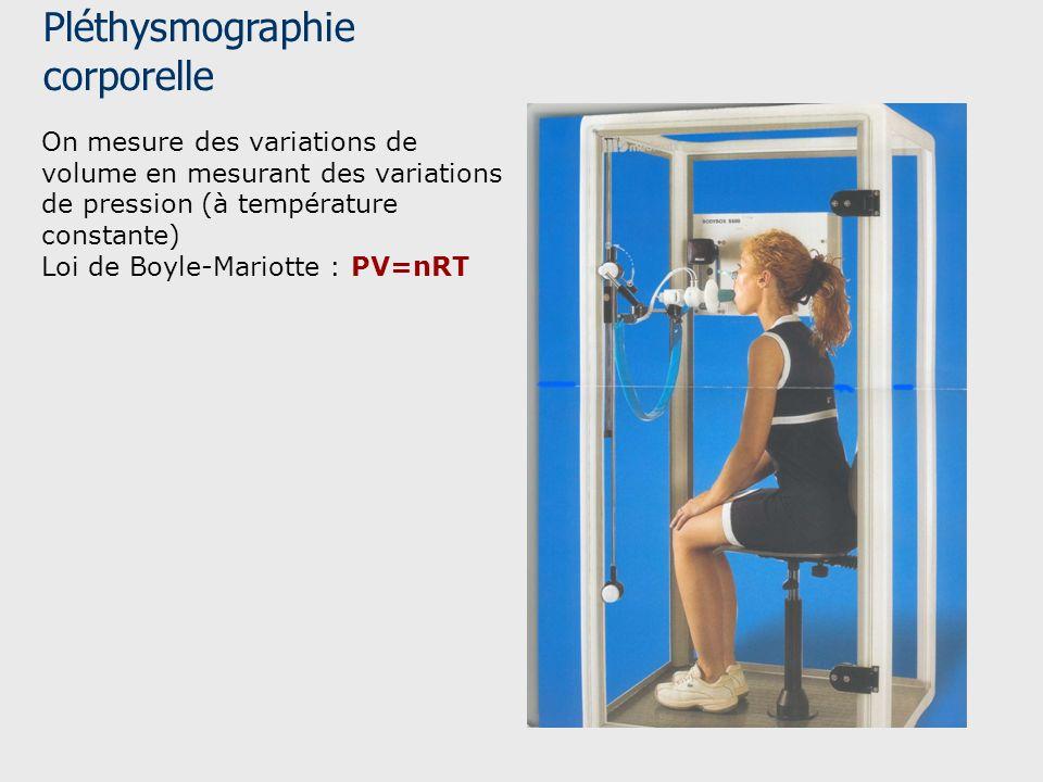 Pléthysmographie corporelle