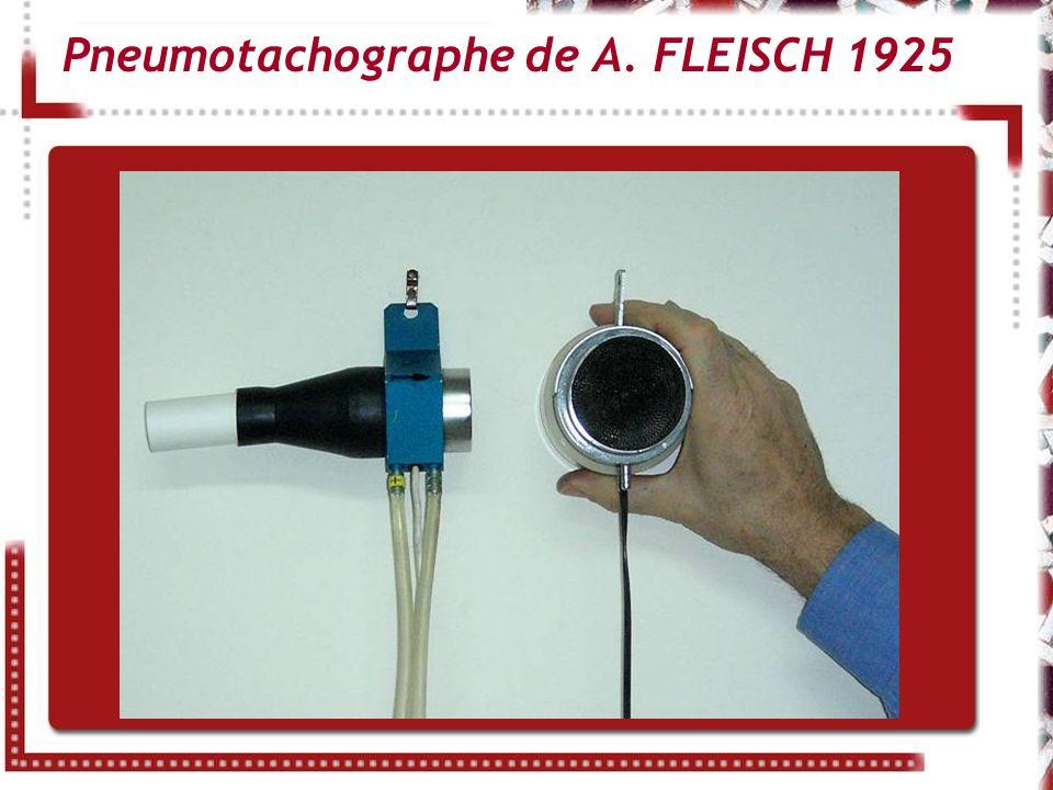 Pneumotachographe de A. FLEISCH 1925