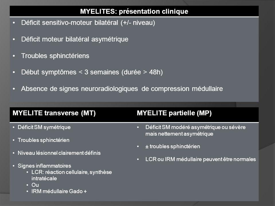 MYELITES: présentation clinique