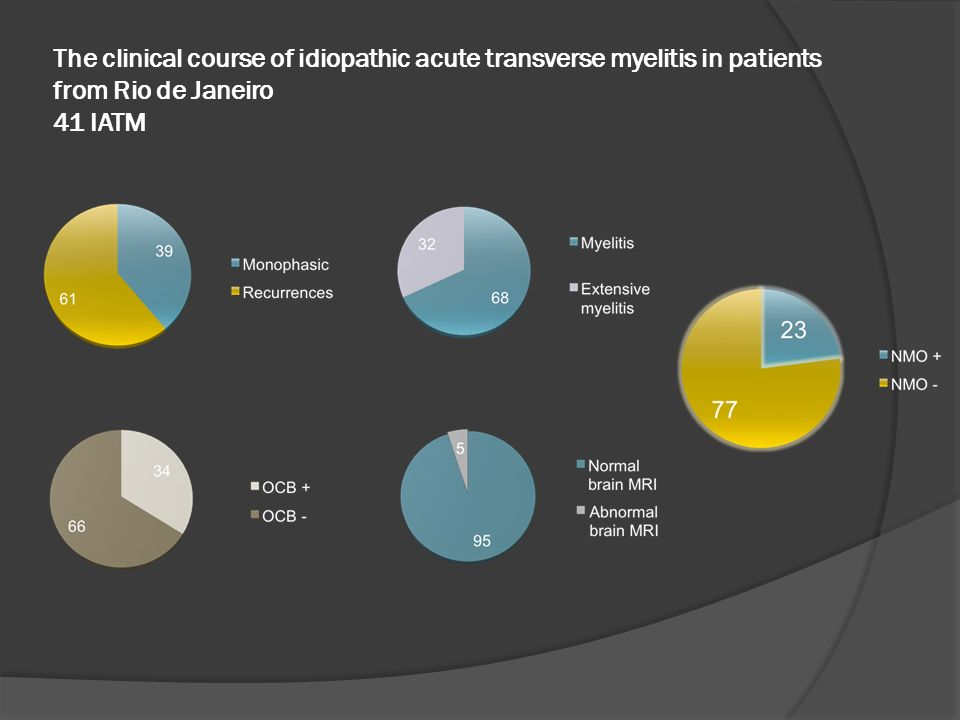 The clinical course of idiopathic acute transverse myelitis in patients from Rio de Janeiro 41 IATM