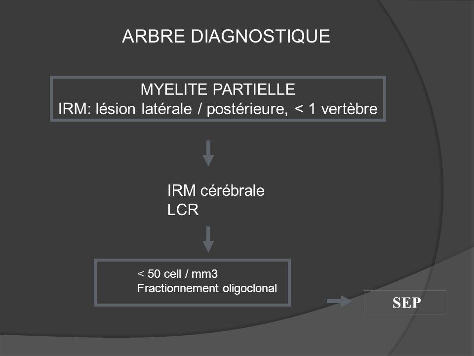 IRM: lésion latérale / postérieure, < 1 vertèbre