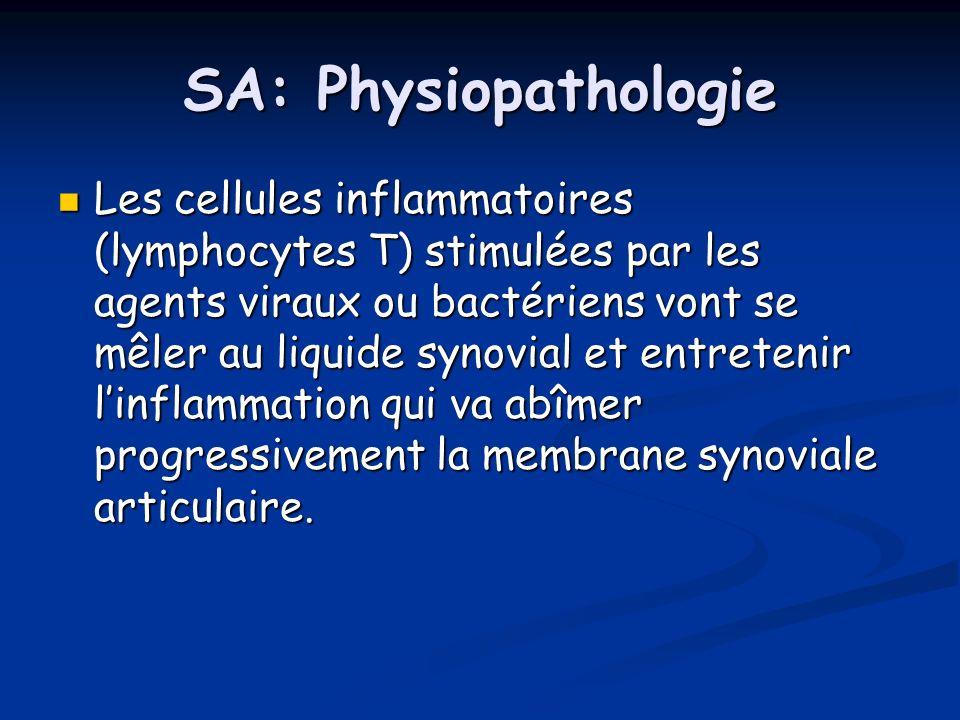 SA: Physiopathologie
