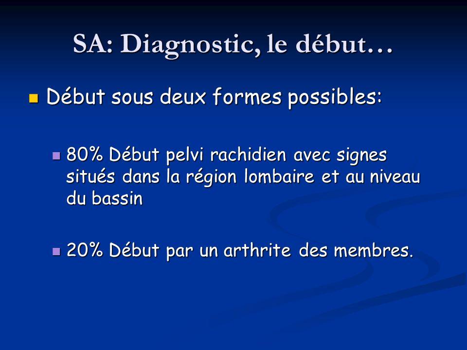 SA: Diagnostic, le début…