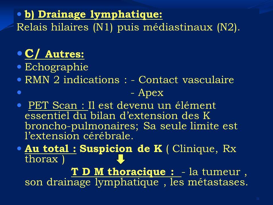 C/ Autres: b) Drainage lymphatique: