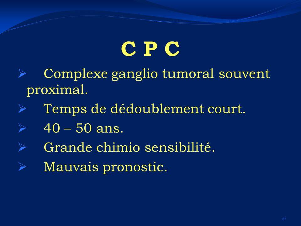 C P C Complexe ganglio tumoral souvent proximal.