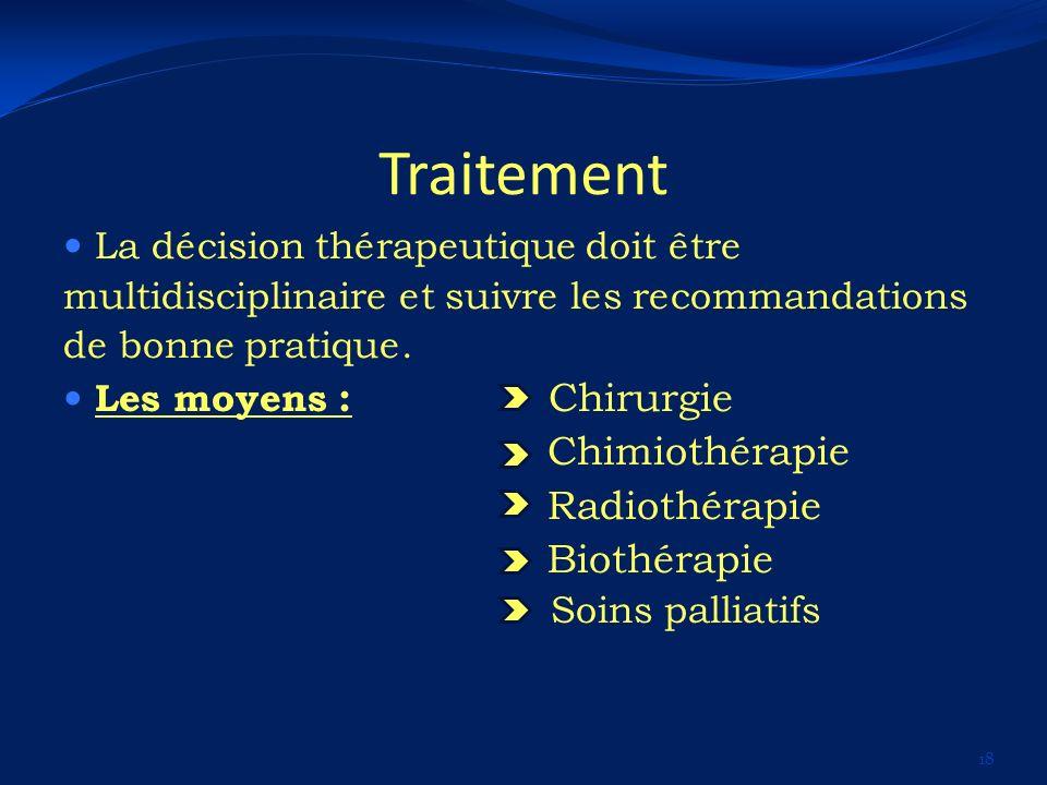 Traitement Chimiothérapie Radiothérapie Biothérapie