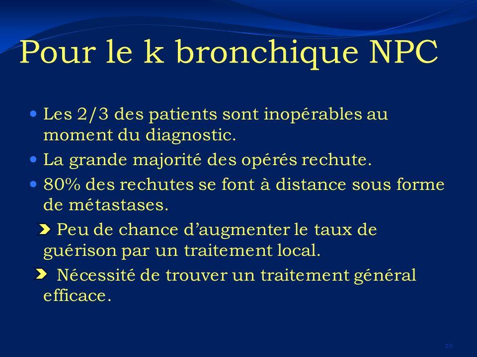 Pour le k bronchique NPC