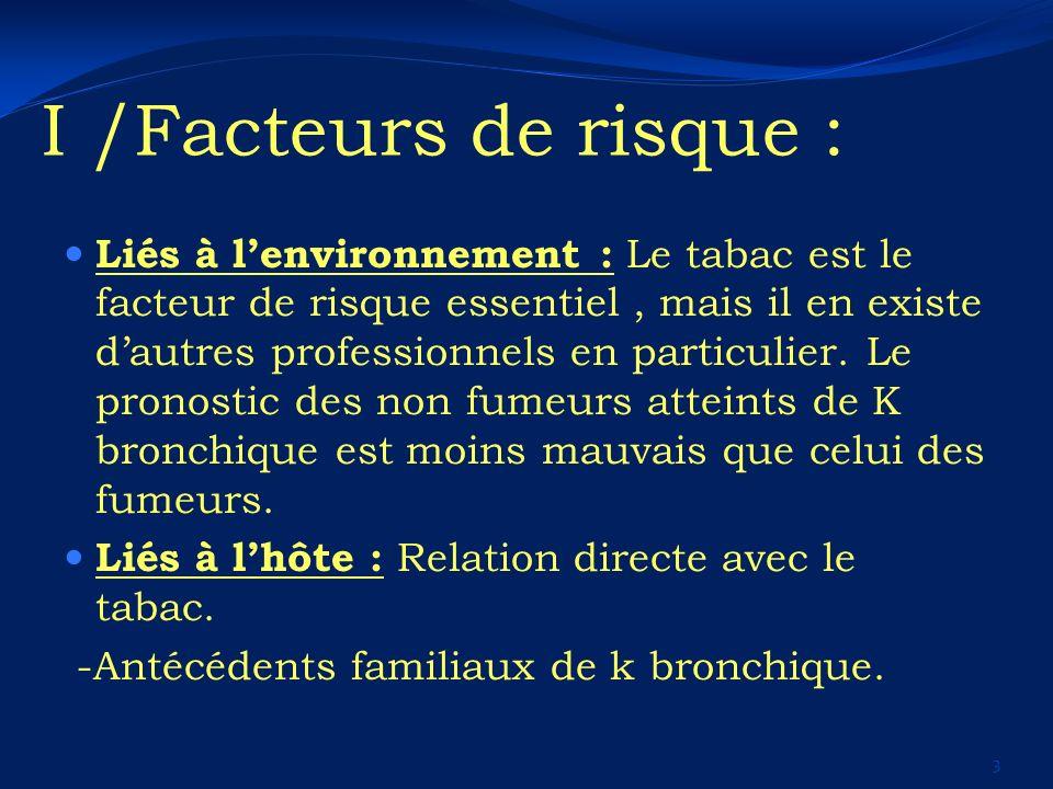 I /Facteurs de risque :