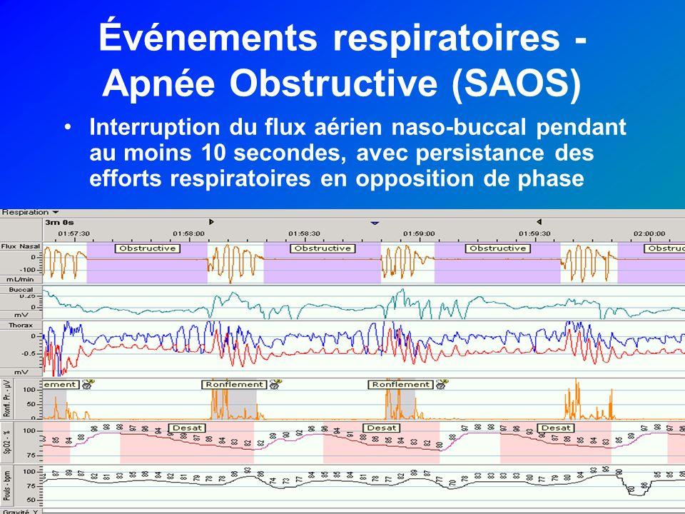 Événements respiratoires - Apnée Obstructive (SAOS)