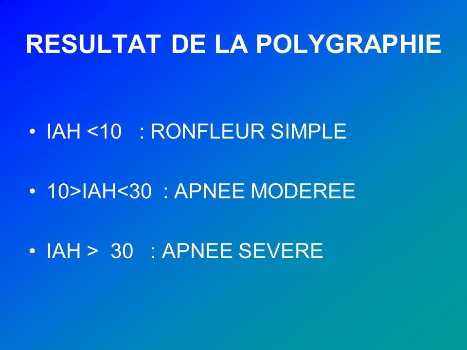 RESULTAT DE LA POLYGRAPHIE