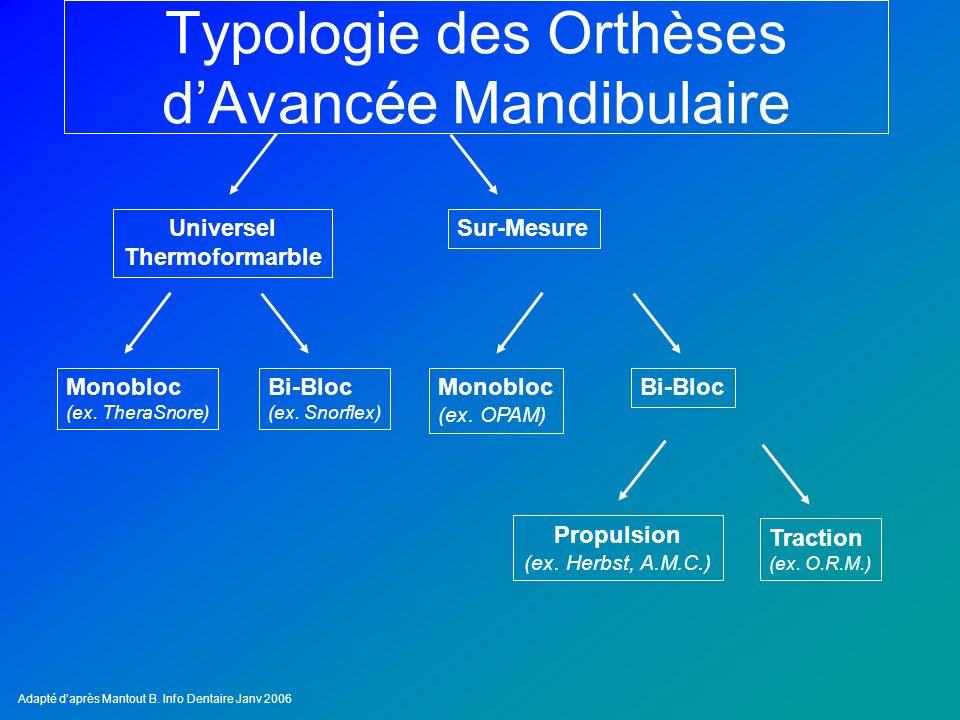 Typologie des Orthèses d'Avancée Mandibulaire