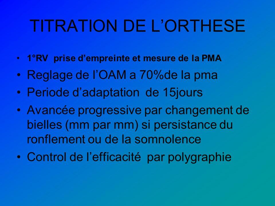 TITRATION DE L'ORTHESE