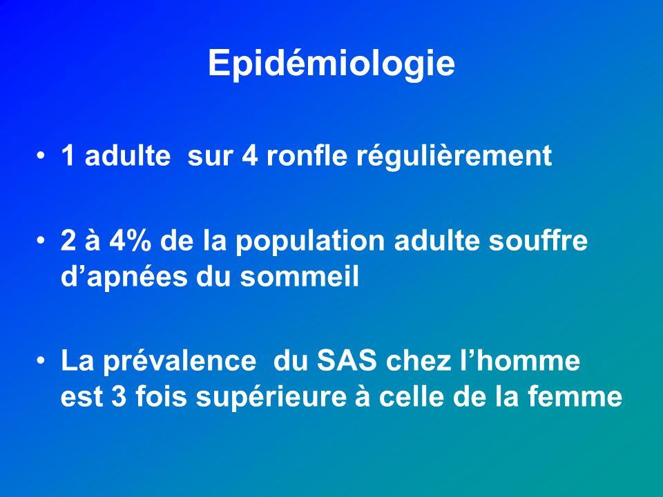Epidémiologie 1 adulte sur 4 ronfle régulièrement