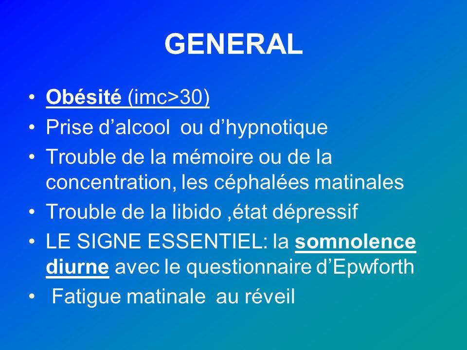 GENERAL Obésité (imc>30) Prise d'alcool ou d'hypnotique