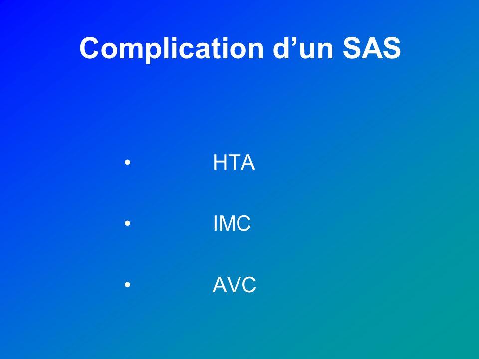 Complication d'un SAS HTA IMC AVC