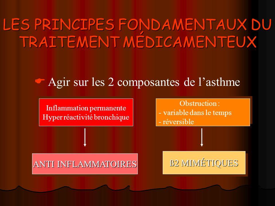 LES PRINCIPES FONDAMENTAUX DU TRAITEMENT MÉDICAMENTEUX