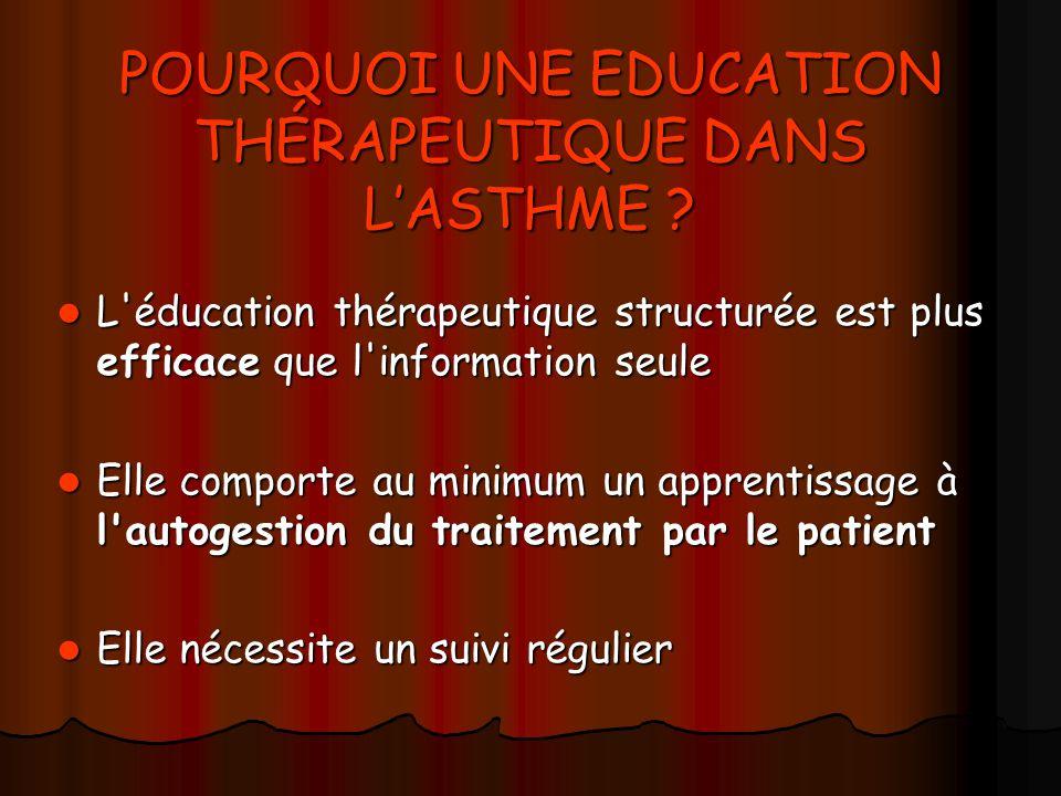 POURQUOI UNE EDUCATION THÉRAPEUTIQUE DANS L'ASTHME