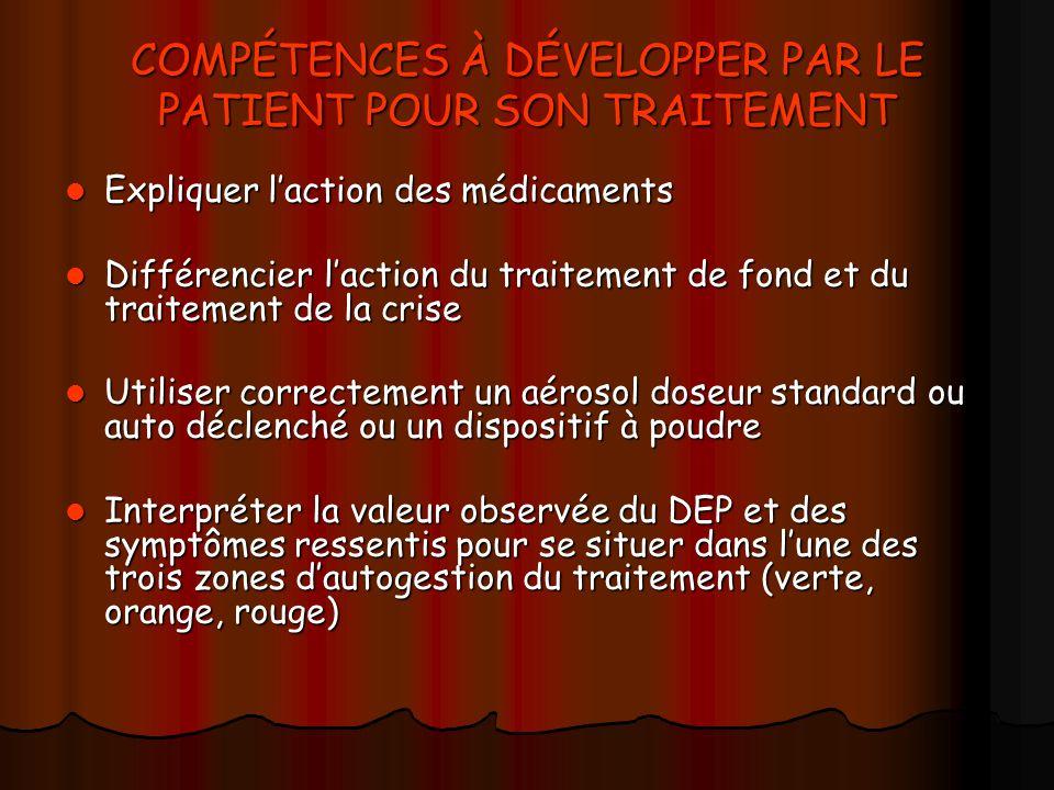 COMPÉTENCES À DÉVELOPPER PAR LE PATIENT POUR SON TRAITEMENT