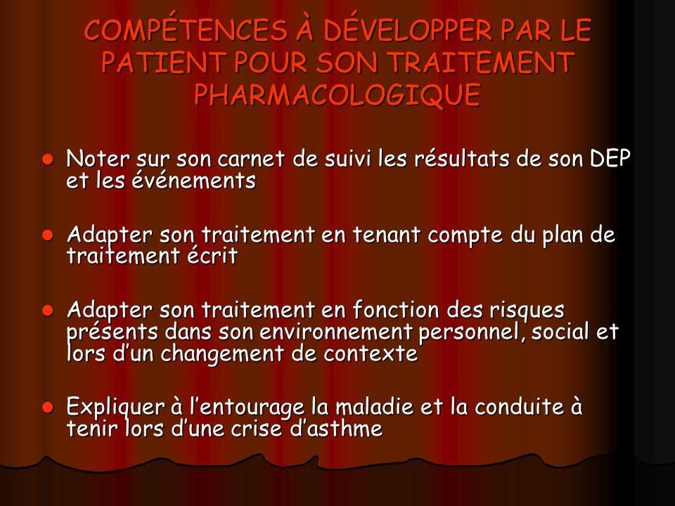 COMPÉTENCES À DÉVELOPPER PAR LE PATIENT POUR SON TRAITEMENT PHARMACOLOGIQUE
