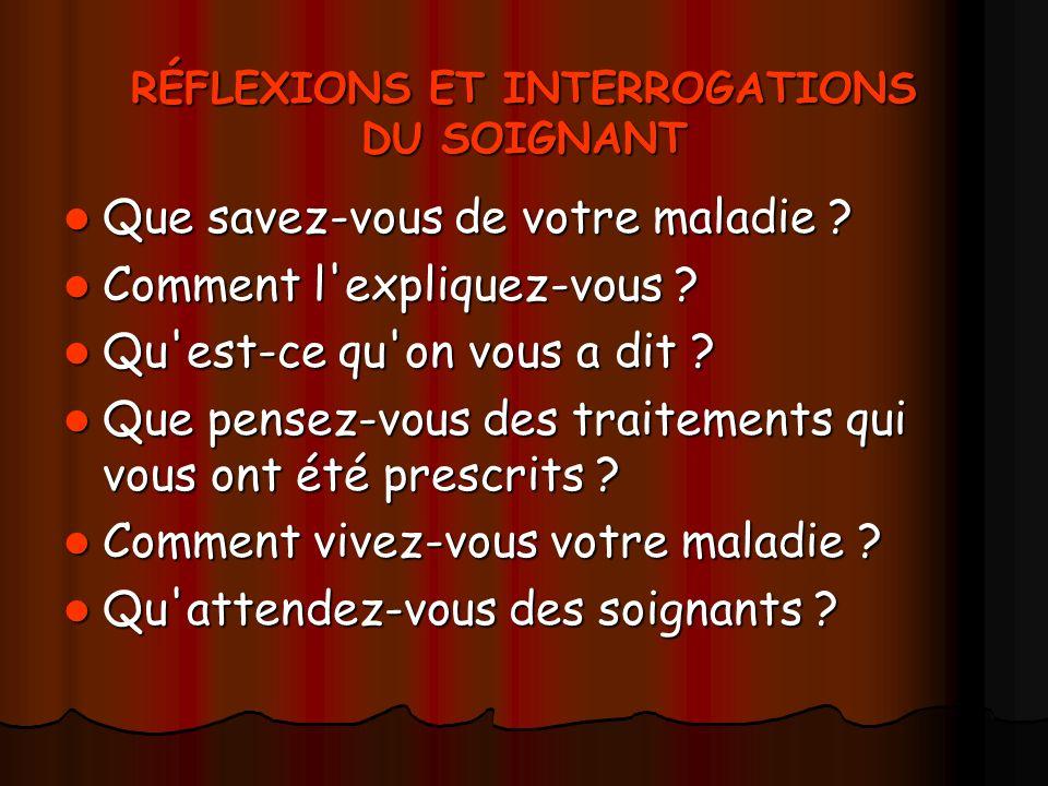 RÉFLEXIONS ET INTERROGATIONS DU SOIGNANT