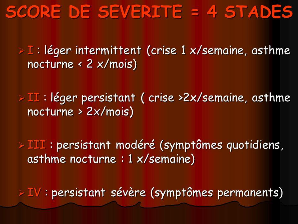 SCORE DE SEVERITE = 4 STADES