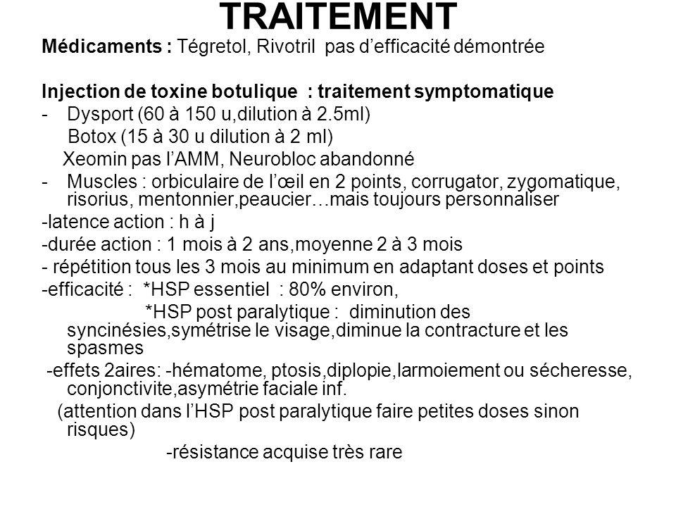 TRAITEMENT Médicaments : Tégretol, Rivotril pas d'efficacité démontrée