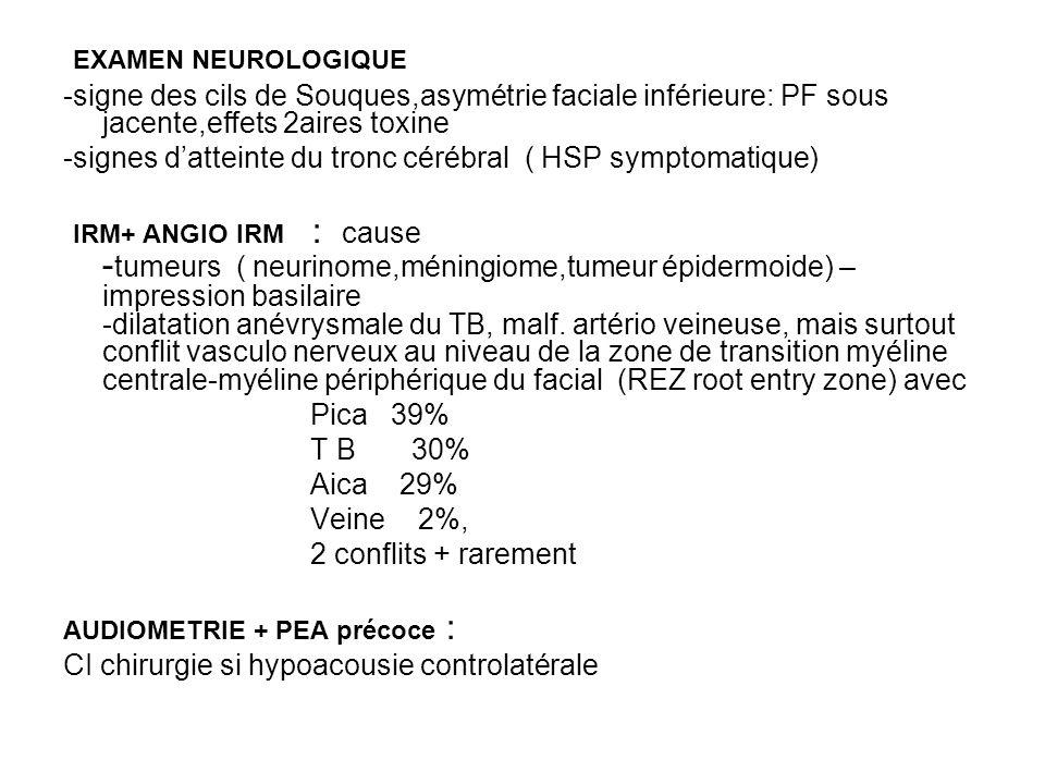 EXAMEN NEUROLOGIQUE -signe des cils de Souques,asymétrie faciale inférieure: PF sous jacente,effets 2aires toxine.