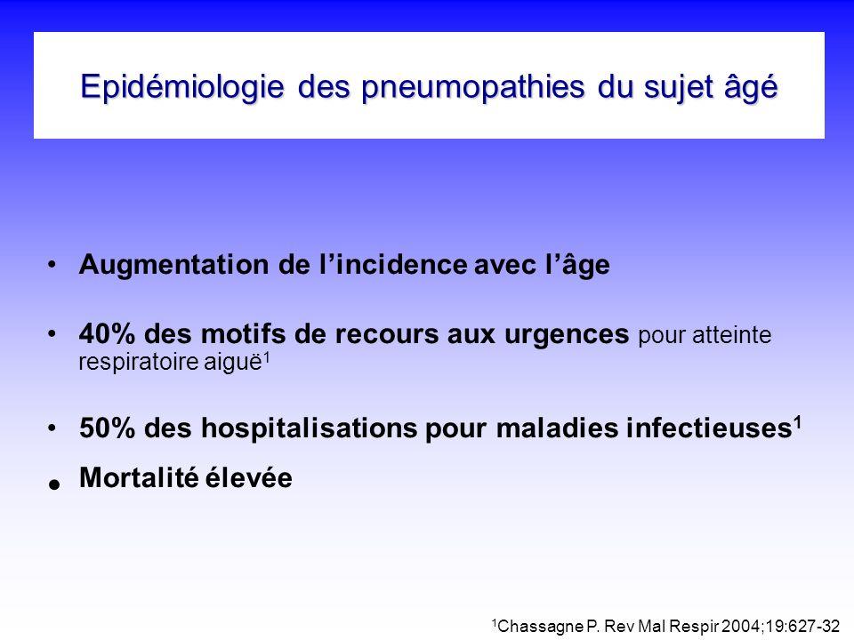 Epidémiologie des pneumopathies du sujet âgé