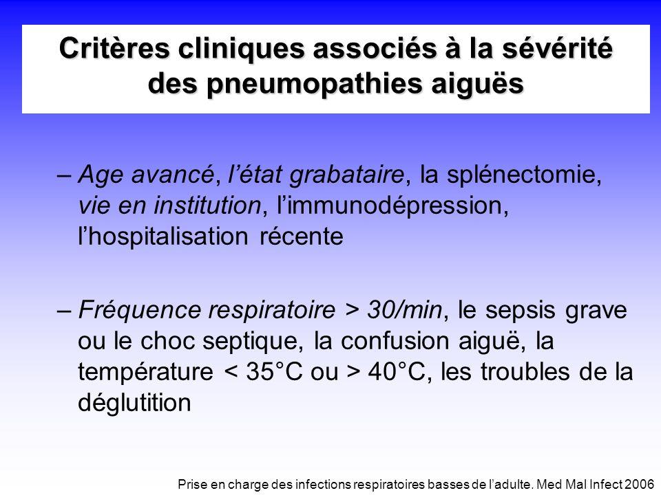 Critères cliniques associés à la sévérité des pneumopathies aiguës