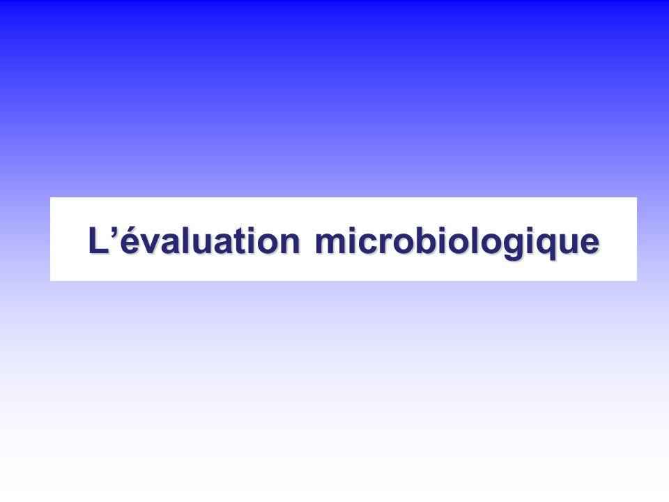 L'évaluation microbiologique