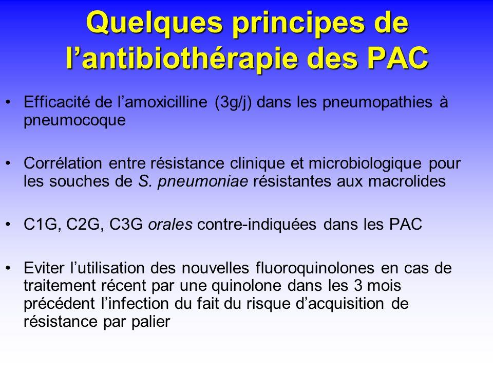 Quelques principes de l'antibiothérapie des PAC