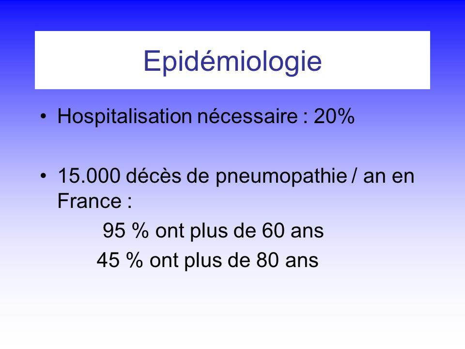 Epidémiologie Hospitalisation nécessaire : 20%