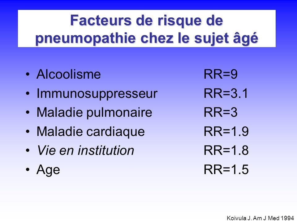 Facteurs de risque de pneumopathie chez le sujet âgé