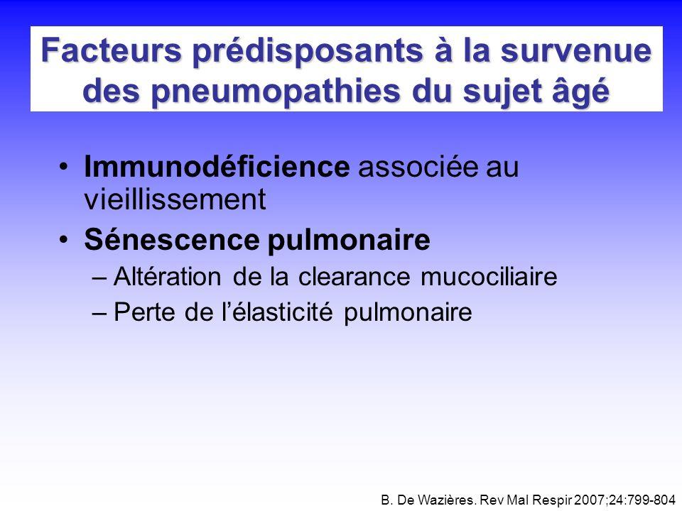 Facteurs prédisposants à la survenue des pneumopathies du sujet âgé