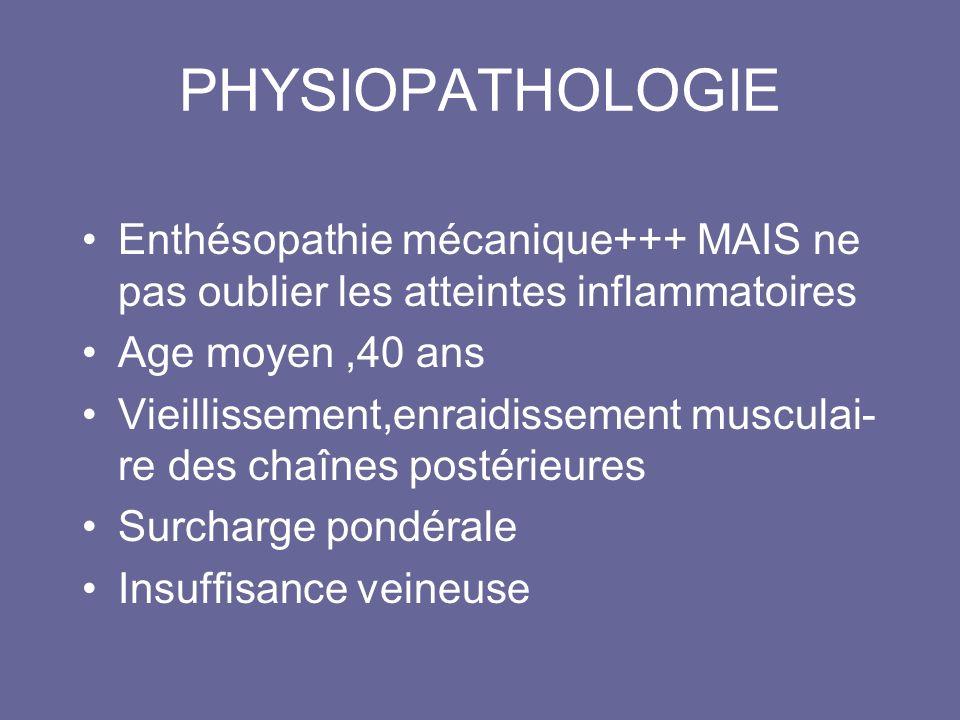 PHYSIOPATHOLOGIE Enthésopathie mécanique+++ MAIS ne pas oublier les atteintes inflammatoires. Age moyen ,40 ans.