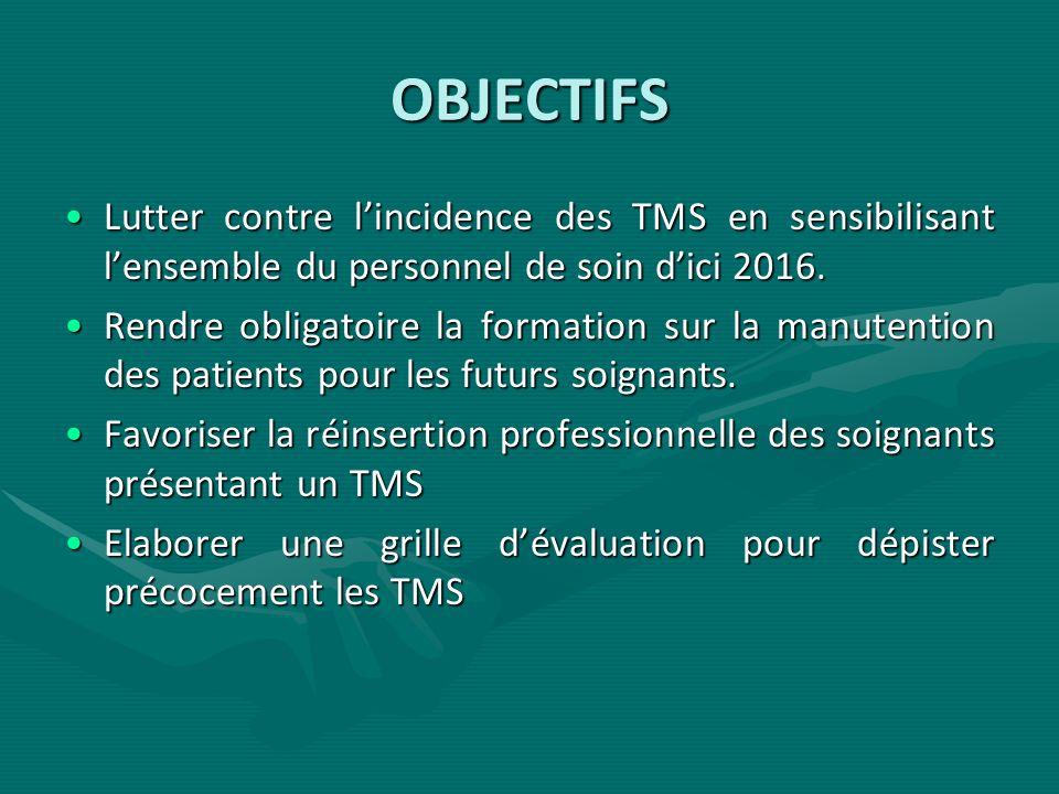OBJECTIFS Lutter contre l'incidence des TMS en sensibilisant l'ensemble du personnel de soin d'ici 2016.