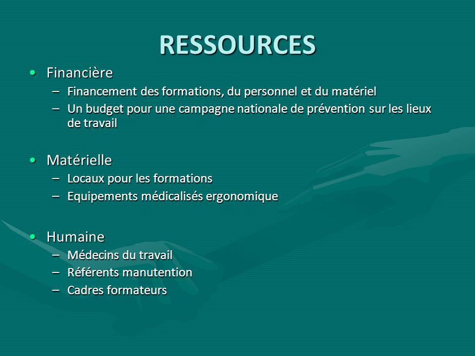 RESSOURCES Financière Matérielle Humaine