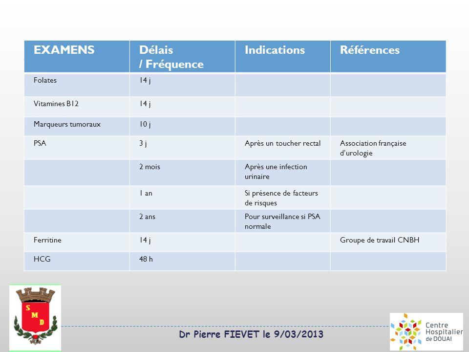 EXAMENS Délais / Fréquence Indications Références