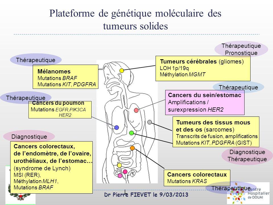 Plateforme de génétique moléculaire des tumeurs solides