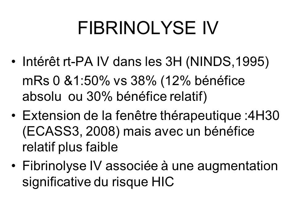 FIBRINOLYSE IV Intérêt rt-PA IV dans les 3H (NINDS,1995)