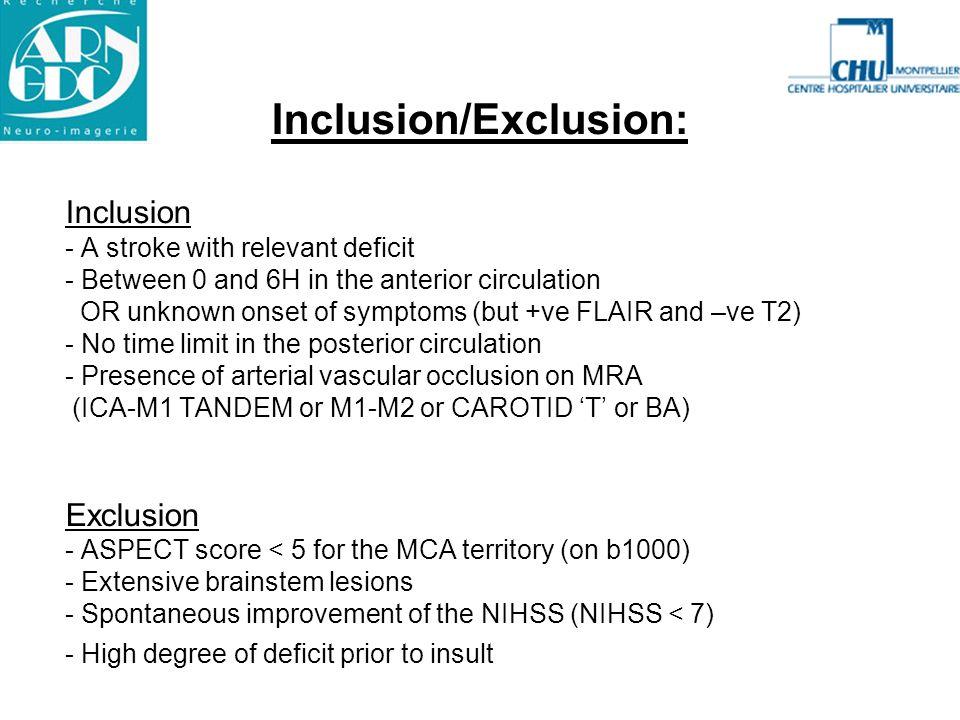 Inclusion/Exclusion: