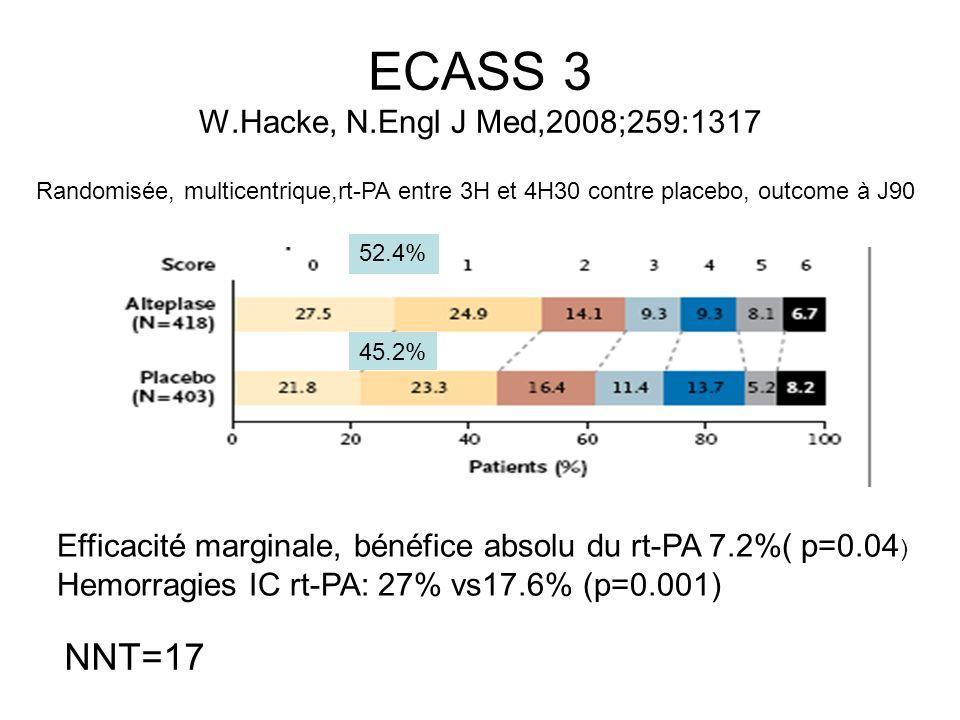 ECASS 3 W.Hacke, N.Engl J Med,2008;259:1317