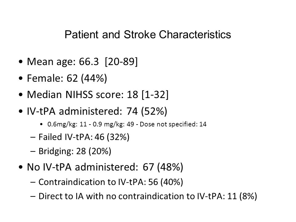 Patient and Stroke Characteristics